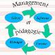 PEDAGOGIE-FORMATION